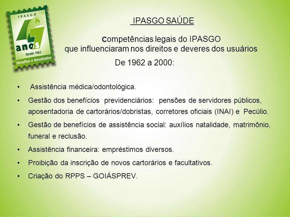 IPASGO SAÚDE C ompetências legais do IPASGO que influenciaram nos direitos e deveres dos usuários De 1962 a 2000: Assistência médica/odontológica.