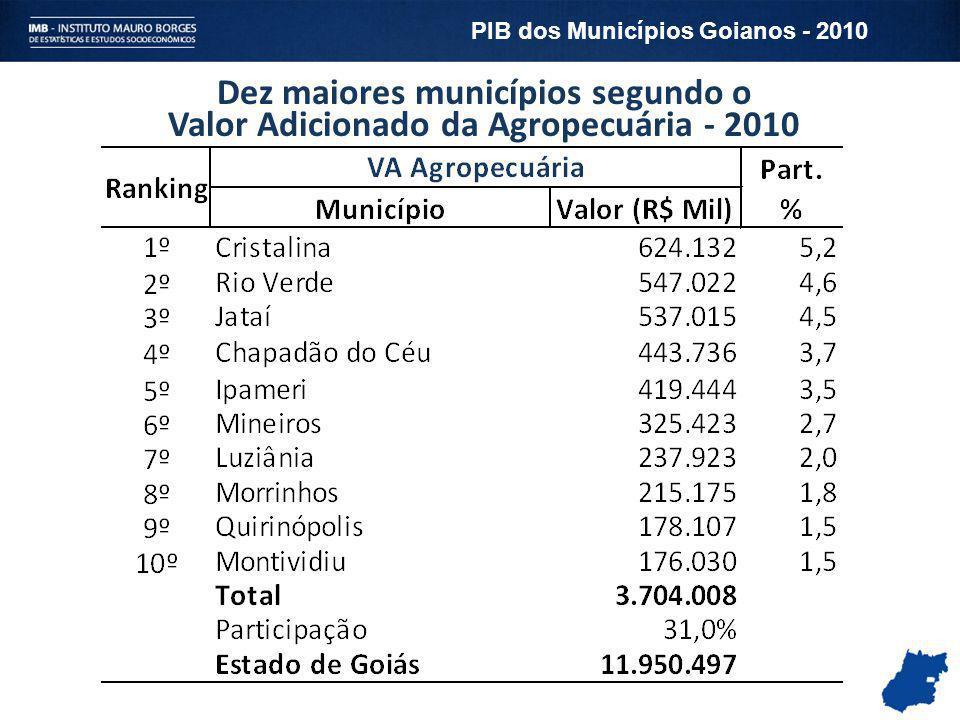 Dez maiores municípios segundo o Valor Adicionado da Agropecuária - 2010 PIB dos Municípios Goianos - 2010