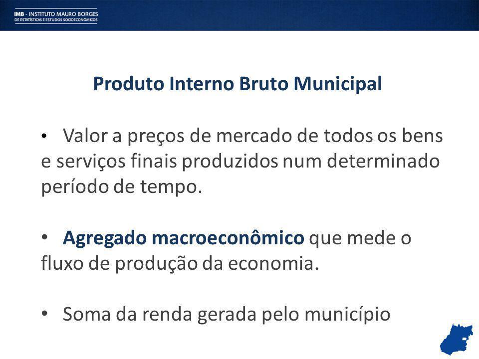 Produto Interno Bruto Municipal Valor a preços de mercado de todos os bens e serviços finais produzidos num determinado período de tempo. Agregado mac