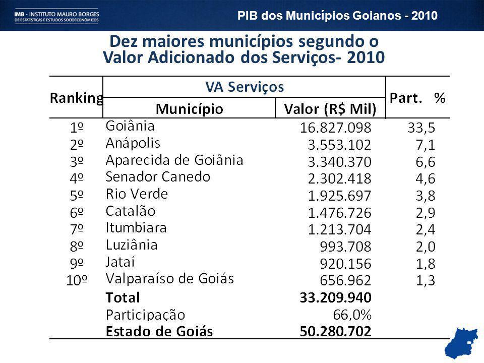 Dez maiores municípios segundo o Valor Adicionado dos Serviços- 2010 PIB dos Municípios Goianos - 2010