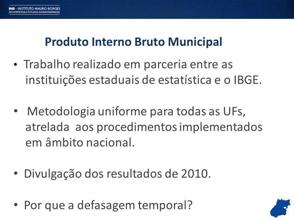 Regiões Goianas Participação na economia - 2010 Regiões de PlanejamentoPIB (R$ mil)Partic.
