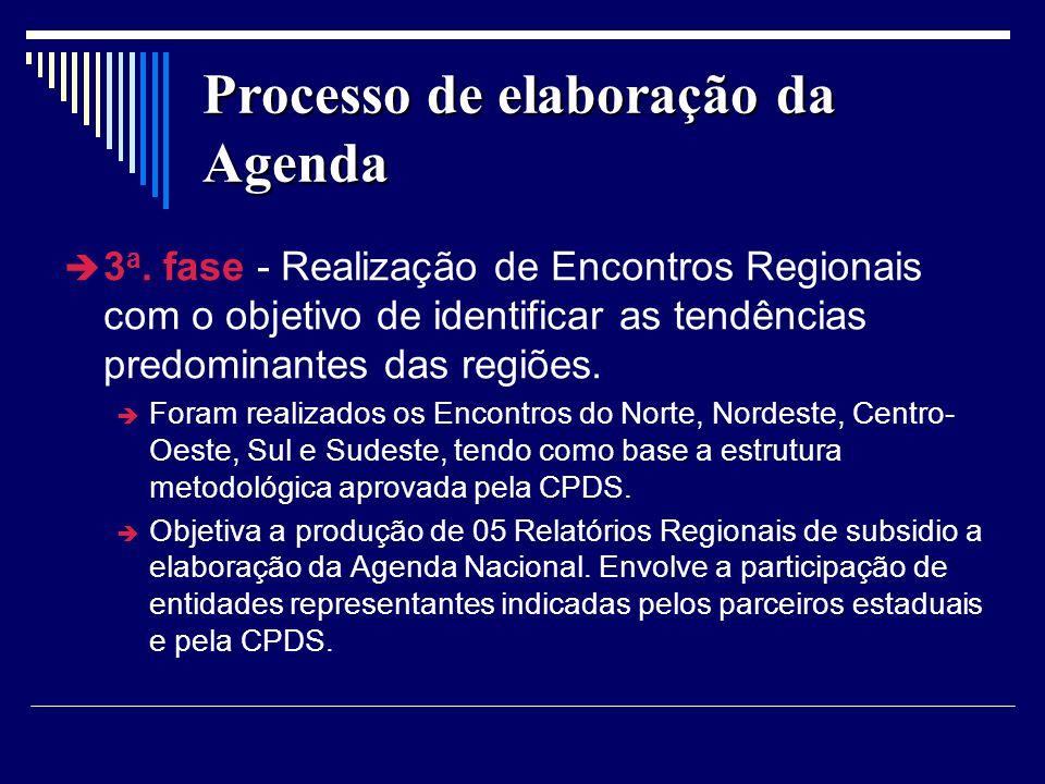 Processo de elaboração da Agenda 3 a. fase - Realização de Encontros Regionais com o objetivo de identificar as tendências predominantes das regiões.