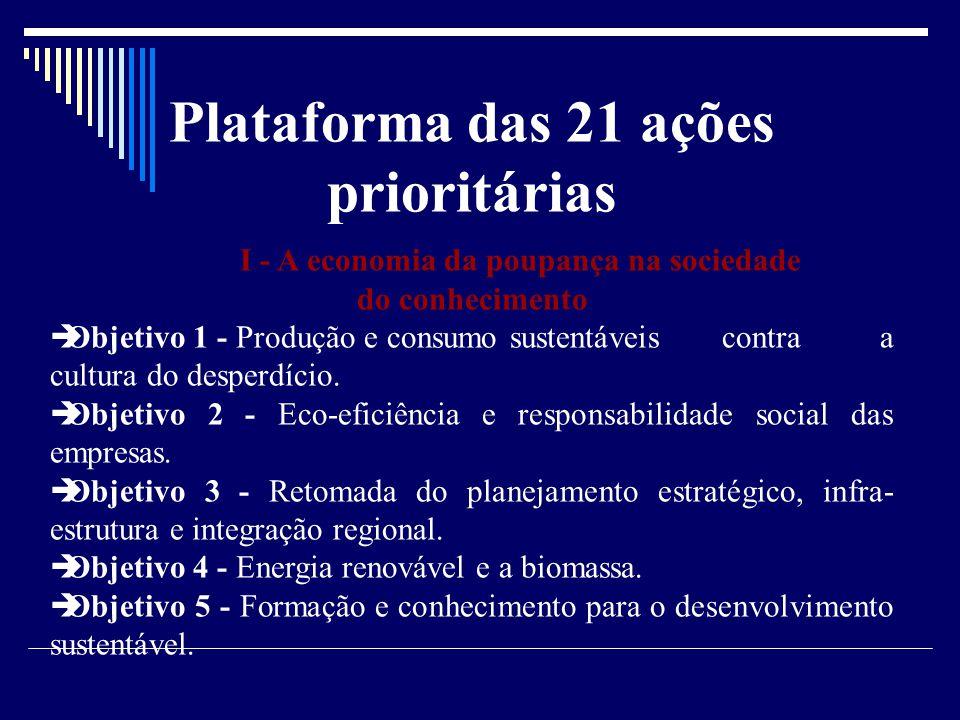 Plataforma das 21 ações prioritárias I - A economia da poupança na sociedade do conhecimento Objetivo 1 - Produção e consumo sustentáveiscontra a cult
