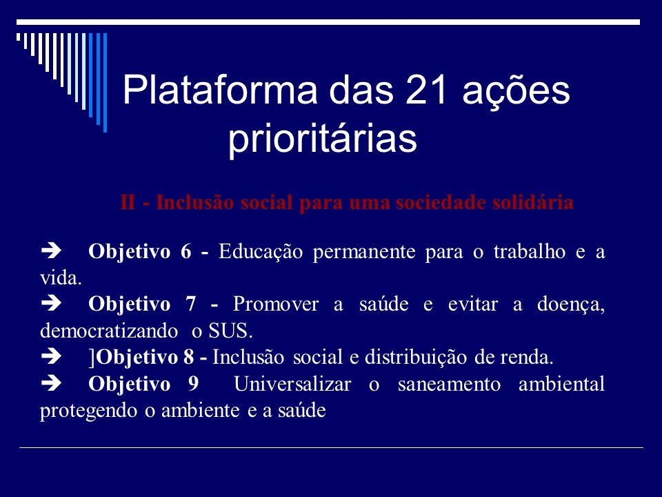 Plataforma das 21 ações prioritárias II - Inclusão social para uma sociedade solidária Objetivo 6 - Educação permanente para o trabalho e a vida. Obje