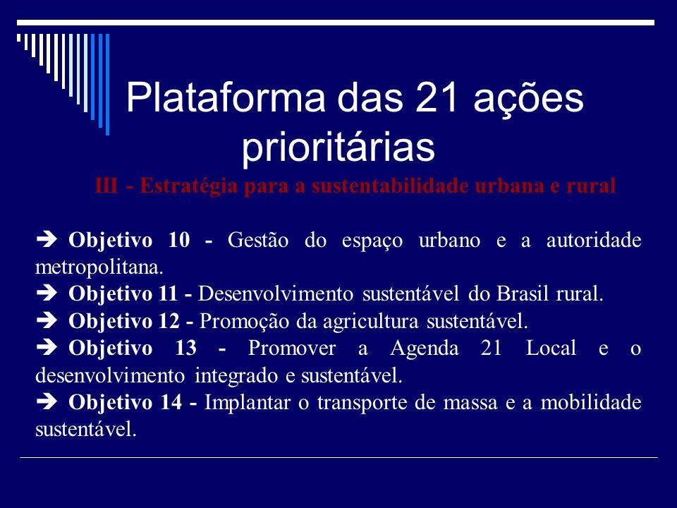 Plataforma das 21 ações prioritárias III - Estratégia para a sustentabilidade urbana e rural Objetivo 10 - Gestão do espaço urbano e a autoridade metr
