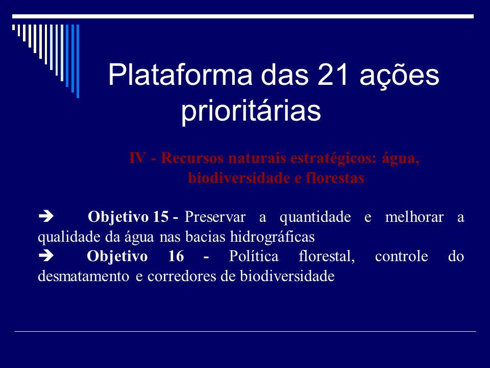 Plataforma das 21 ações prioritárias IV - Recursos naturais estratégicos: água, biodiversidade e florestas Objetivo 15 - Preservar a quantidade e melh