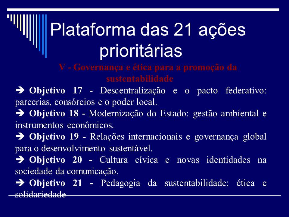 Plataforma das 21 ações prioritárias V - Governança e ética para a promoção da sustentabilidade Objetivo 17 - Descentralização e o pacto federativo: p