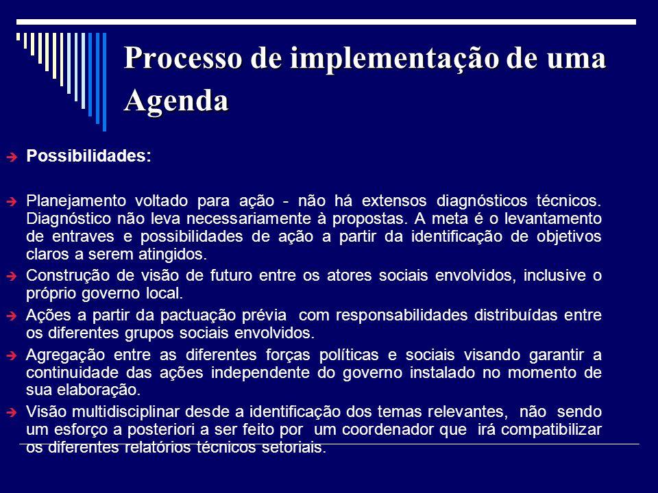 Processo de implementação de uma Agenda Possibilidades: Planejamento voltado para ação - não há extensos diagnósticos técnicos. Diagnóstico não leva n