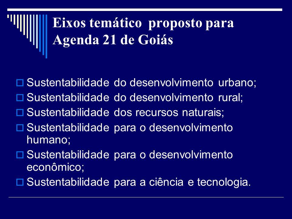 Eixos temático proposto para Agenda 21 de Goiás Sustentabilidade do desenvolvimento urbano; Sustentabilidade do desenvolvimento rural; Sustentabilidad