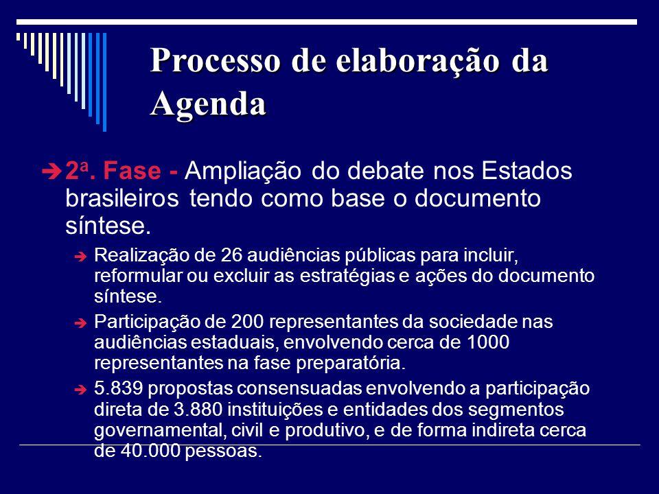 Processo de elaboração da Agenda 2 a. Fase - Ampliação do debate nos Estados brasileiros tendo como base o documento síntese. Realização de 26 audiênc