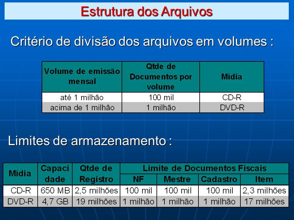 Critério de divisão dos arquivos em volumes : Limites de armazenamento : Estrutura dos Arquivos