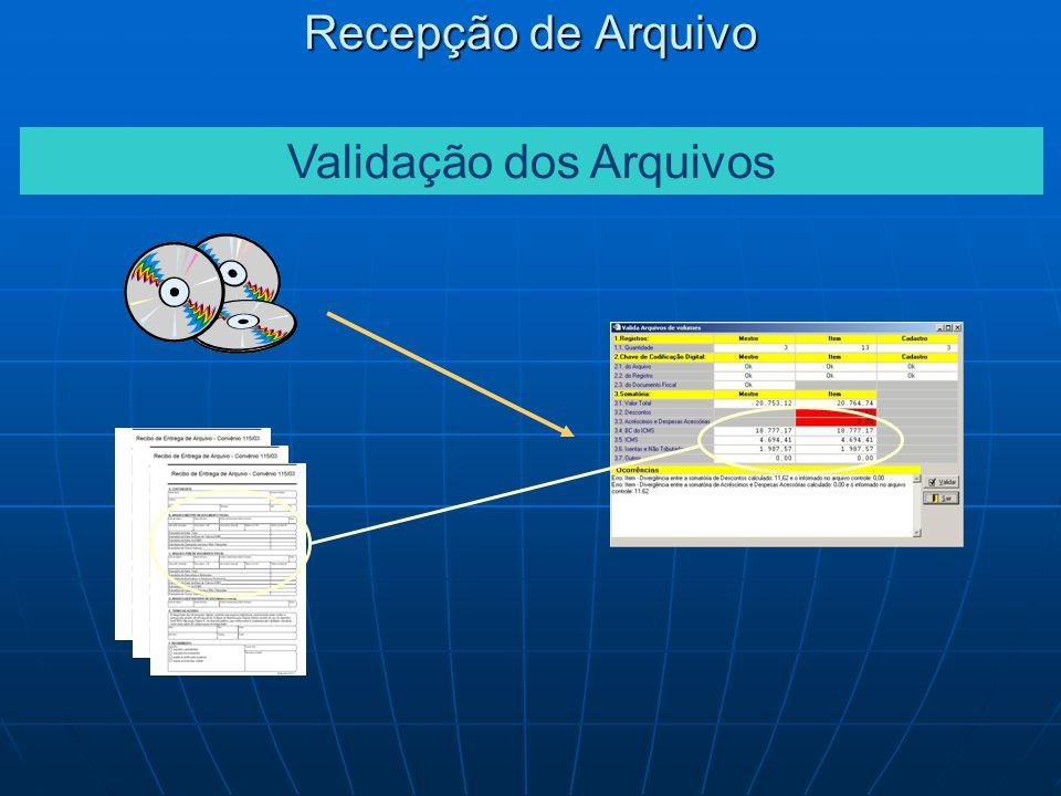 Recepção de Arquivo Validação dos Arquivos