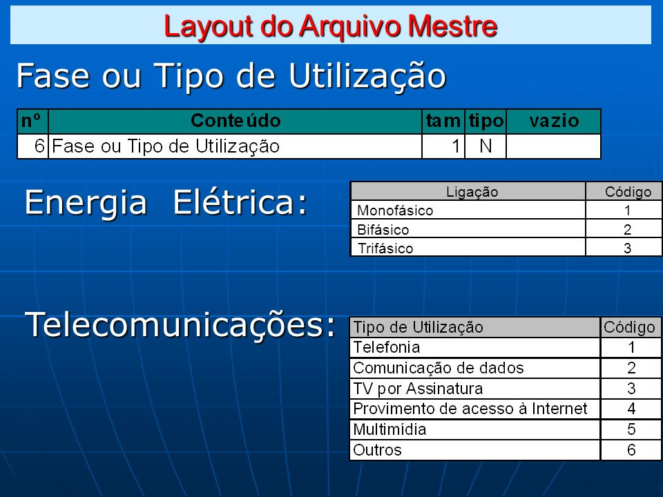 Fase ou Tipo de Utilização Energia Elétrica: Telecomunicações: LigaçãoCódigo Monofásico1 Bifásico2 Trifásico3 Layout do Arquivo Mestre