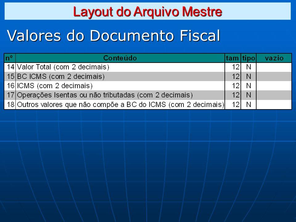 Valores do Documento Fiscal Layout do Arquivo Mestre