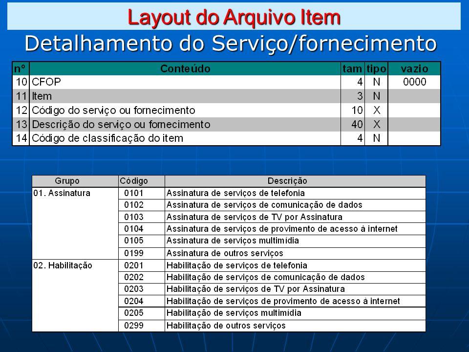 Detalhamento do Serviço/fornecimento Layout do Arquivo Item