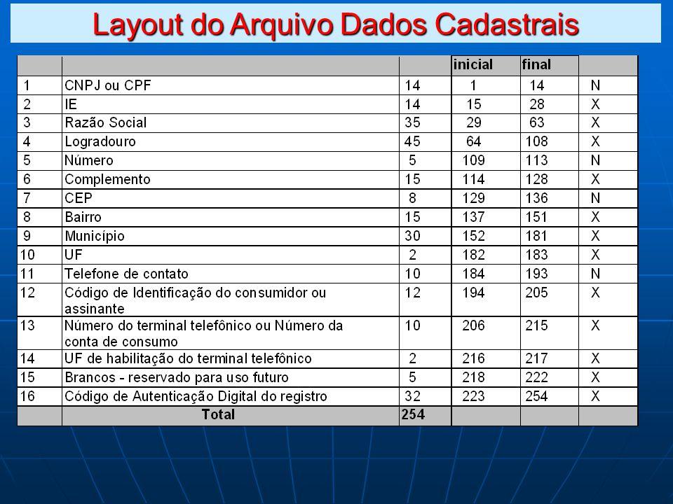 Layout do Arquivo Dados Cadastrais