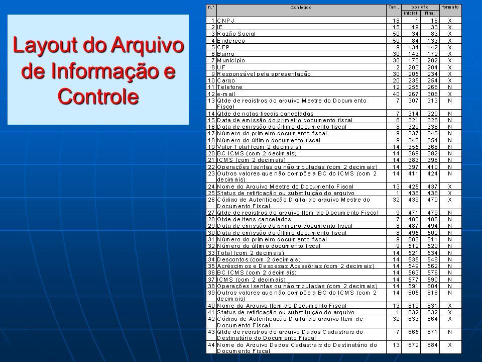 Layout do Arquivo de Informação e Controle