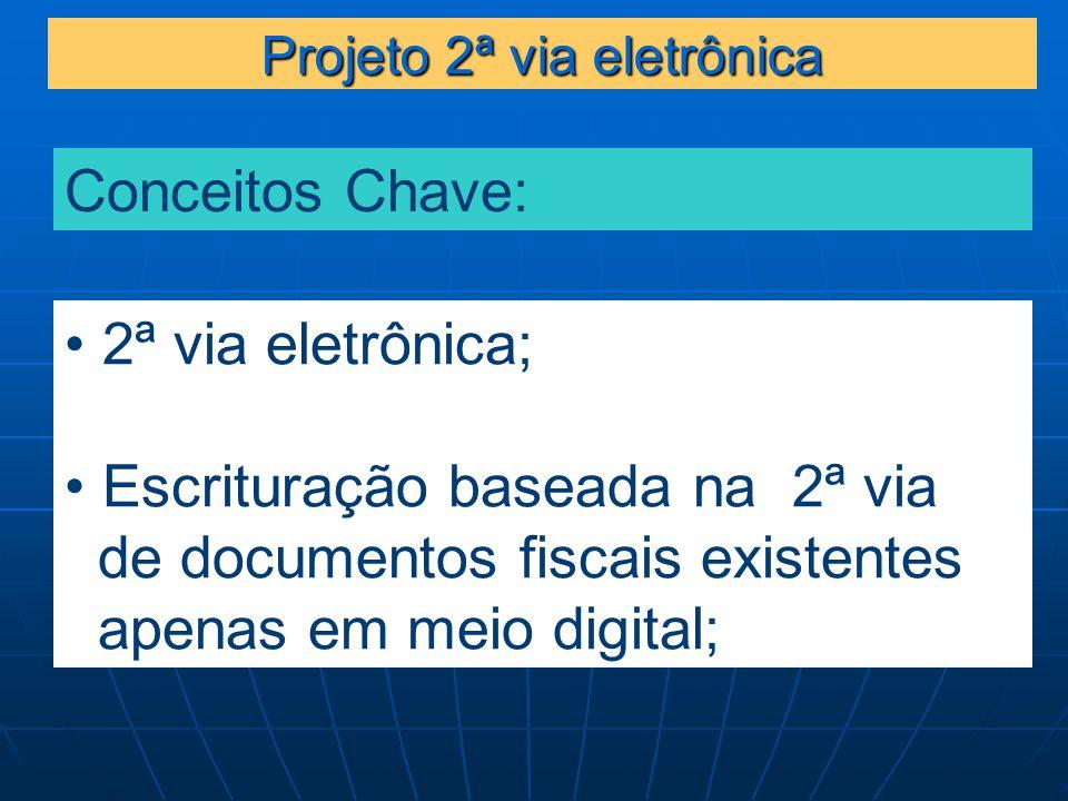 2ª via eletrônica; Escrituração baseada na 2ª via de documentos fiscais existentes apenas em meio digital; Conceitos Chave: Projeto 2ª via eletrônica