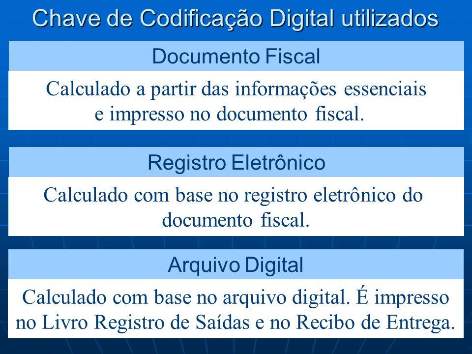 Chave de Codificação Digital utilizados Documento Fiscal Calculado a partir das informações essenciais e impresso no documento fiscal.