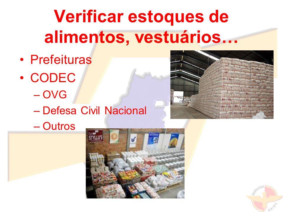 Verificar estoques de alimentos, vestuários… Prefeituras CODEC –OVG –Defesa Civil Nacional –Outros