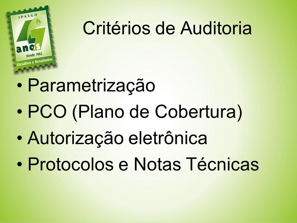 Critérios de Auditoria Parametrização PCO (Plano de Cobertura) Autorização eletrônica Protocolos e Notas Técnicas