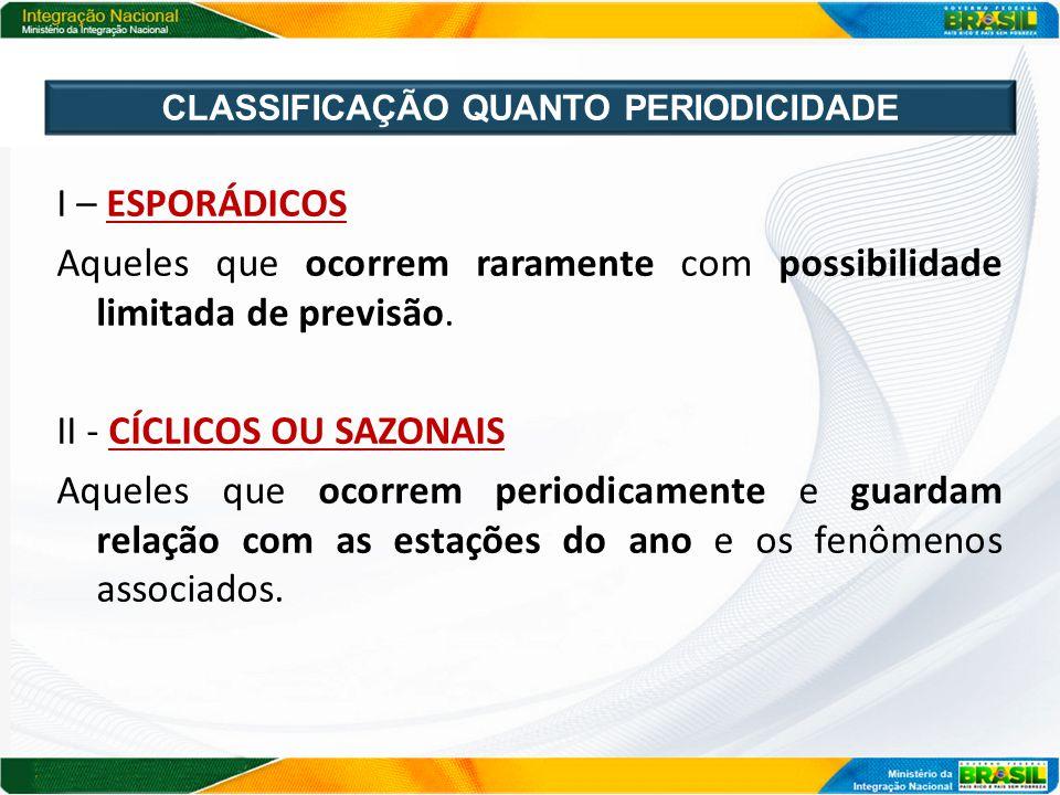 CLASSIFICAÇÃO DE DESASTRES Para padronização da classificação e da simbologia dos desastres de acordo com o Banco de Dados Internacional de Desastres da Organização Mundial de Saúde.