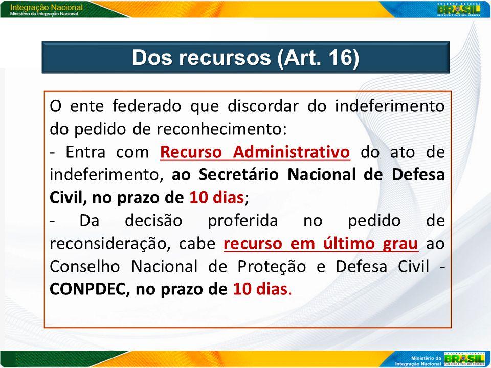 I.COBRADE; II.Formulário de Informações do Desastre - FIDE; III.Declaração Municipal de Atuação Emergencial-DMATE; IV.Declaração Estadual de Atuação Emergencial - DEATE.