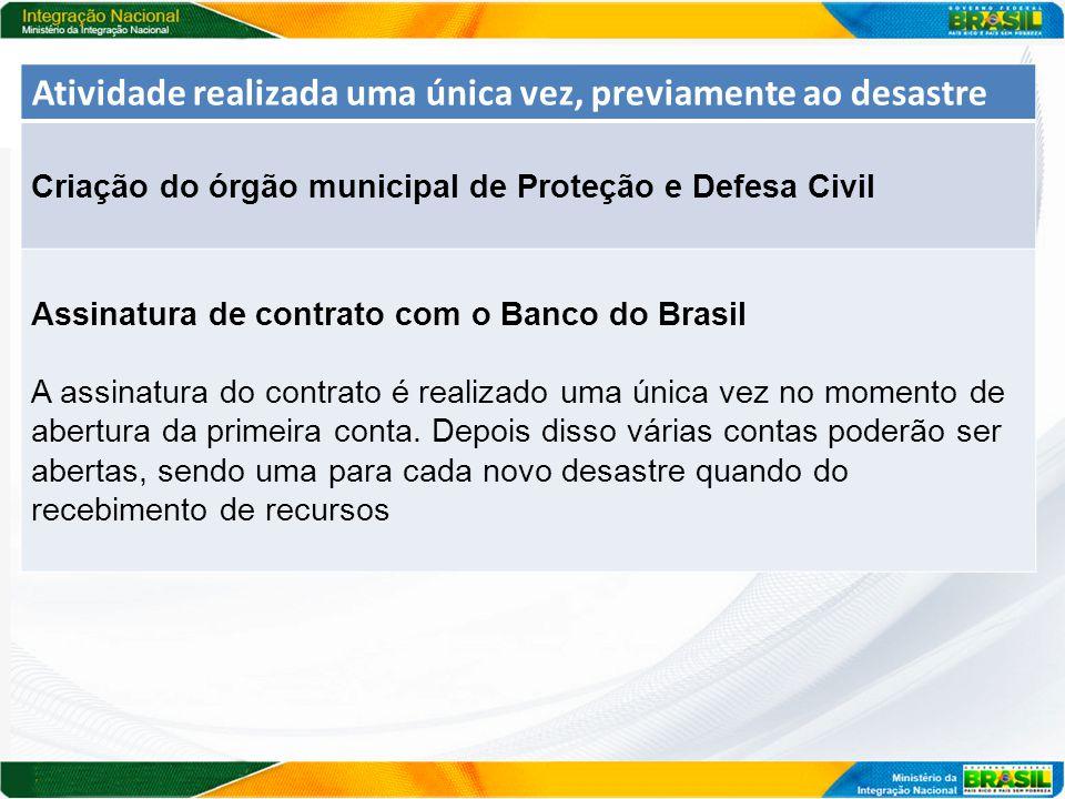 Atividade realizada uma única vez, previamente ao desastre Criação do órgão municipal de Proteção e Defesa Civil Assinatura de contrato com o Banco do Brasil A assinatura do contrato é realizado uma única vez no momento de abertura da primeira conta.