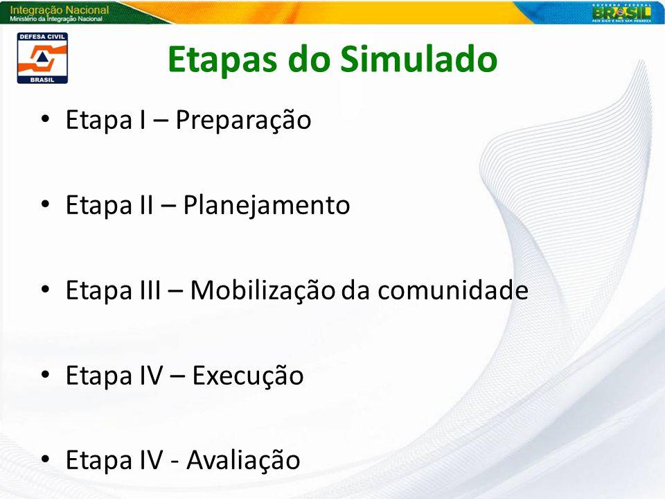 Etapas do Simulado Etapa I – Preparação Etapa II – Planejamento Etapa III – Mobilização da comunidade Etapa IV – Execução Etapa IV - Avaliação