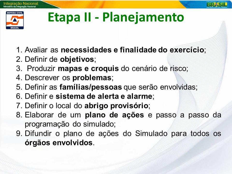 1.Avaliar as necessidades e finalidade do exercício; 2.Definir de objetivos; 3. Produzir mapas e croquis do cenário de risco; 4.Descrever os problemas