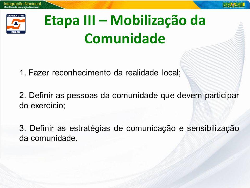 1. Fazer reconhecimento da realidade local; 2. Definir as pessoas da comunidade que devem participar do exercício; 3. Definir as estratégias de comuni