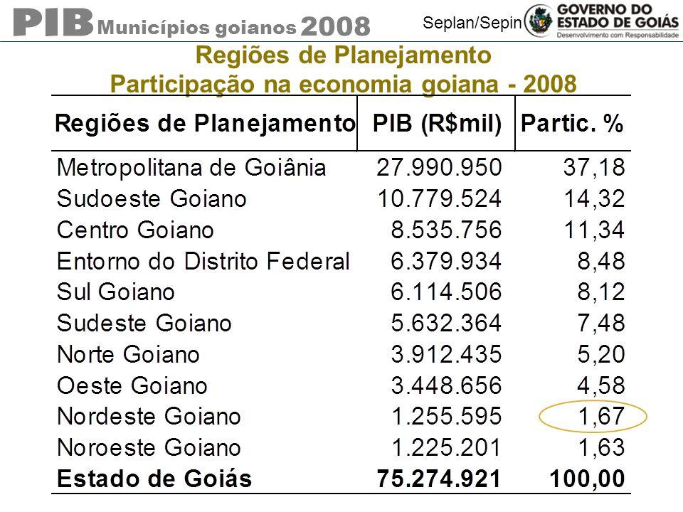 Municípios goianos 2008 Seplan/Sepin Regiões de Planejamento Participação na economia goiana - 2008