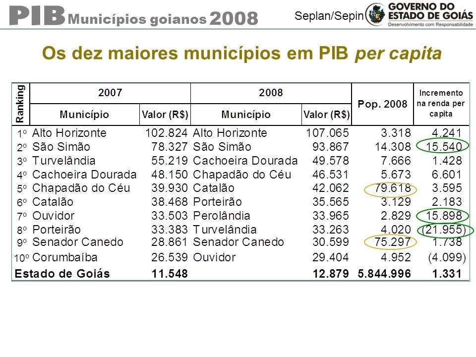 Municípios goianos 2008 Seplan/Sepin Os dez maiores municípios em PIB per capita