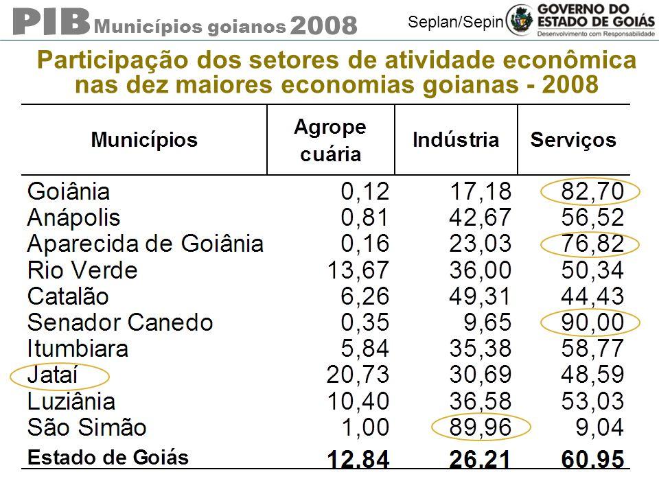Municípios goianos 2008 Seplan/Sepin Participação dos setores de atividade econômica nas dez maiores economias goianas - 2008