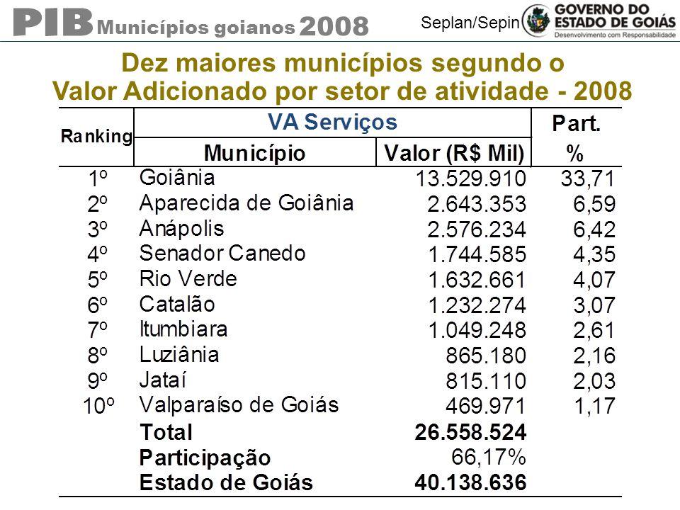 Municípios goianos 2008 Seplan/Sepin Dez maiores municípios segundo o Valor Adicionado por setor de atividade - 2008
