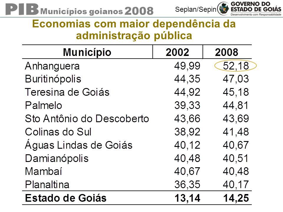 Municípios goianos 2008 Seplan/Sepin Economias com maior dependência da administração pública