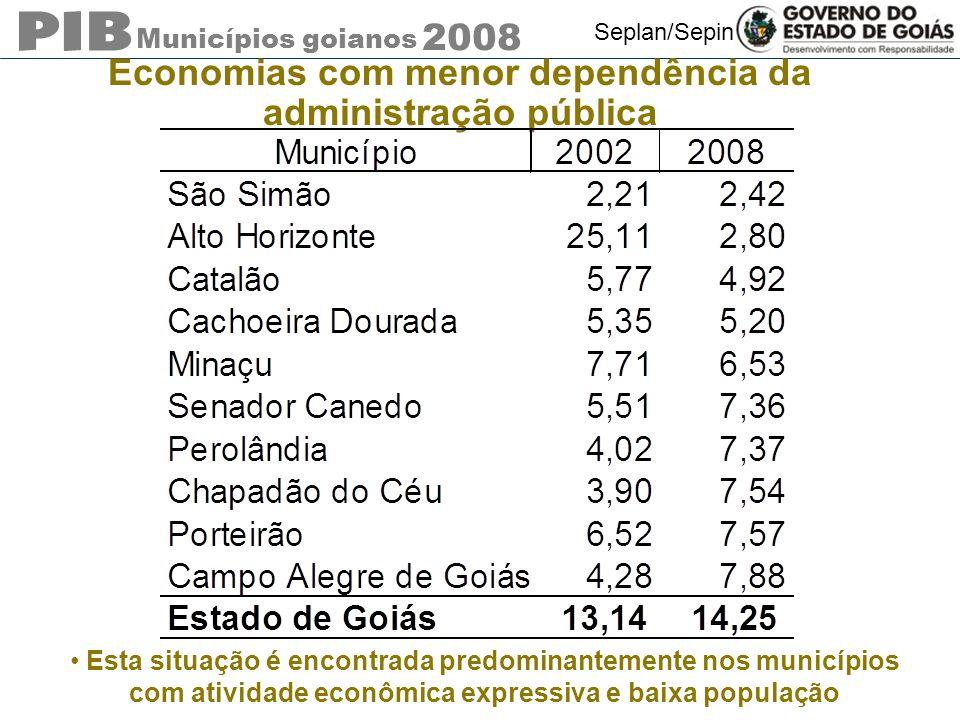 Municípios goianos 2008 Seplan/Sepin Economias com menor dependência da administração pública Esta situação é encontrada predominantemente nos municíp