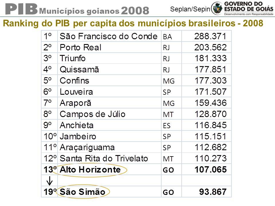 Municípios goianos 2008 Seplan/Sepin Ranking do PIB per capita dos municípios brasileiros - 2008