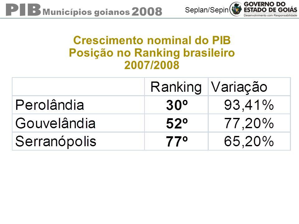 Municípios goianos 2008 Seplan/Sepin Crescimento nominal do PIB Posição no Ranking brasileiro 2007/2008