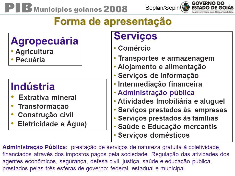 Municípios goianos 2008 Seplan/Sepin Forma de apresentação Agropecuária Agricultura Pecuária Indústria E xtrativa mineral Transformação Construção civ