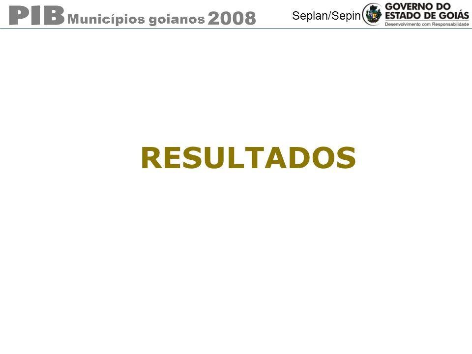 Municípios goianos 2008 Seplan/Sepin RESULTADOS