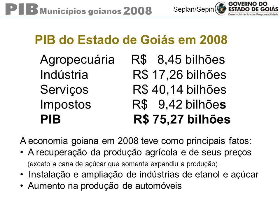 Municípios goianos 2008 Seplan/Sepin PIB do Estado de Goiás em 2008 Agropecuária R$ 8,45 bilhões Indústria R$ 17,26 bilhões Serviços R$ 40,14 bilhões