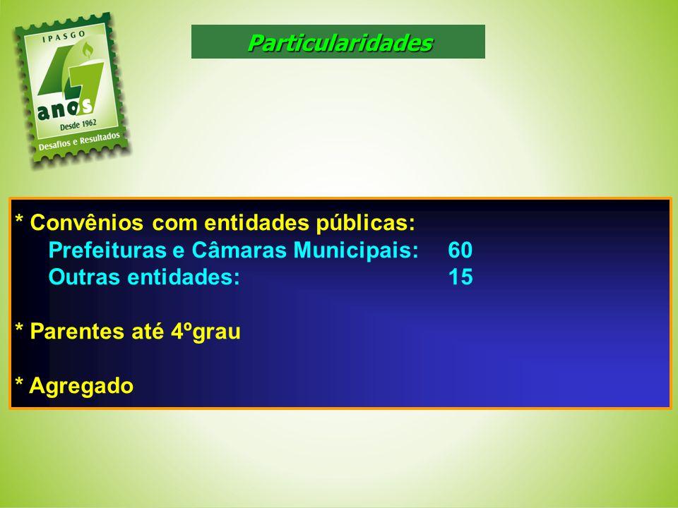 * Convênios com entidades públicas: Prefeituras e Câmaras Municipais:60 Outras entidades: 15 * Parentes até 4ºgrau * Agregado Particularidades