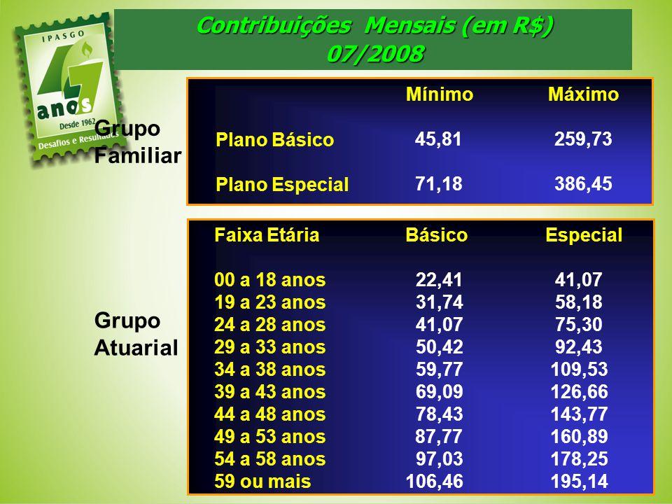 Contribuições Mensais (em R$) 07/2008 Plano Básico Plano Especial Mínimo 45,81 71,18 Máximo 259,73 386,45 Faixa Etária Básico Especial 00 a 18 anos 22