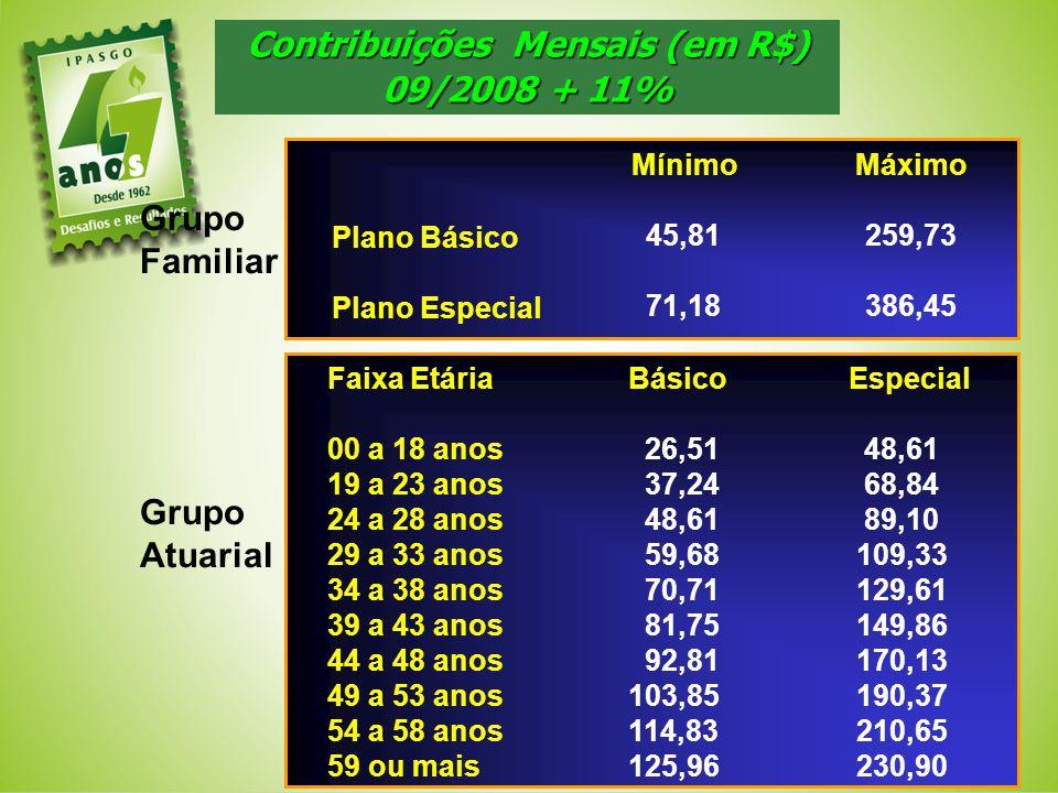 Contribuições Mensais (em R$) 09/2008 + 11% Plano Básico Plano Especial Mínimo 45,81 71,18 Máximo 259,73 386,45 Faixa Etária Básico Especial 00 a 18 a