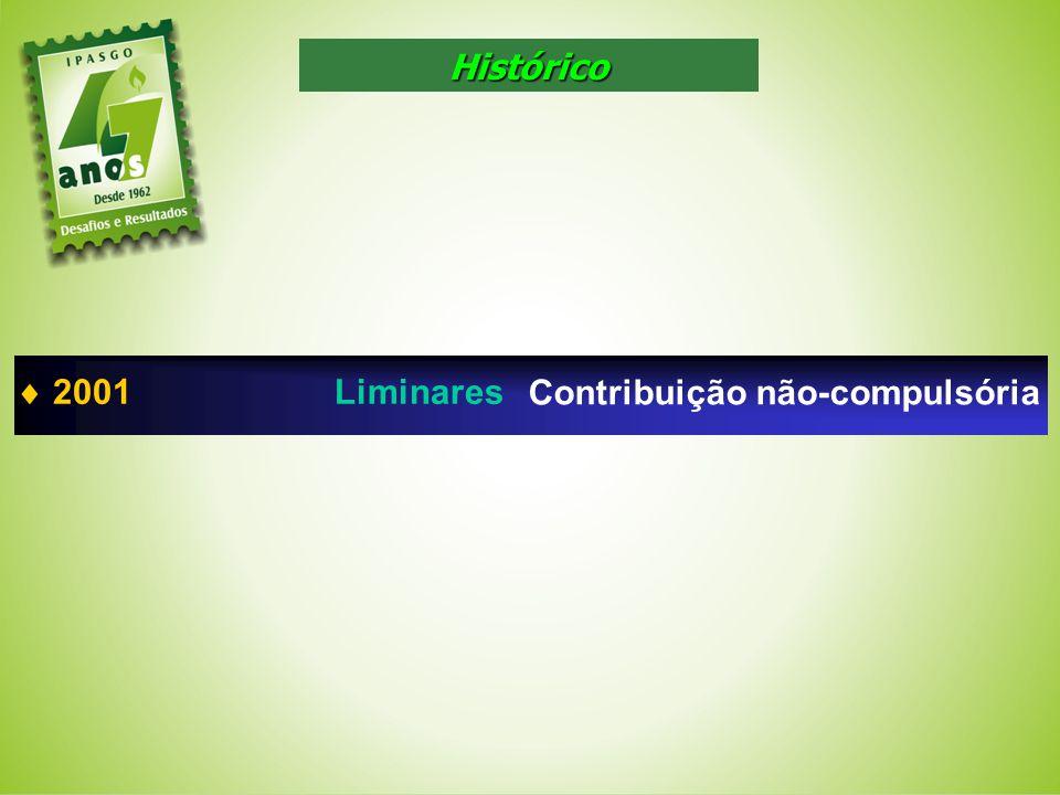 2001Liminares Contribuição não-compulsória Histórico