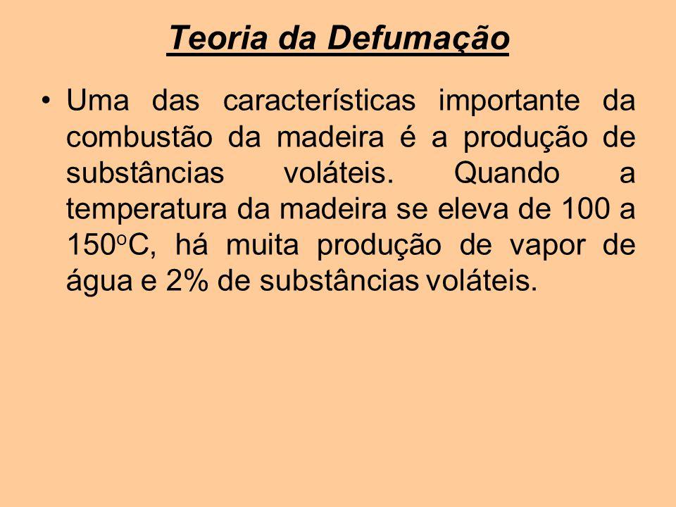 Teoria da Defumação Uma das características importante da combustão da madeira é a produção de substâncias voláteis. Quando a temperatura da madeira s