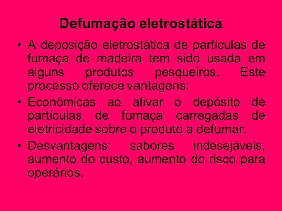 Defumação eletrostática A deposição eletrostática de partículas de fumaça de madeira tem sido usada em alguns produtos pesqueiros. Este processo ofere