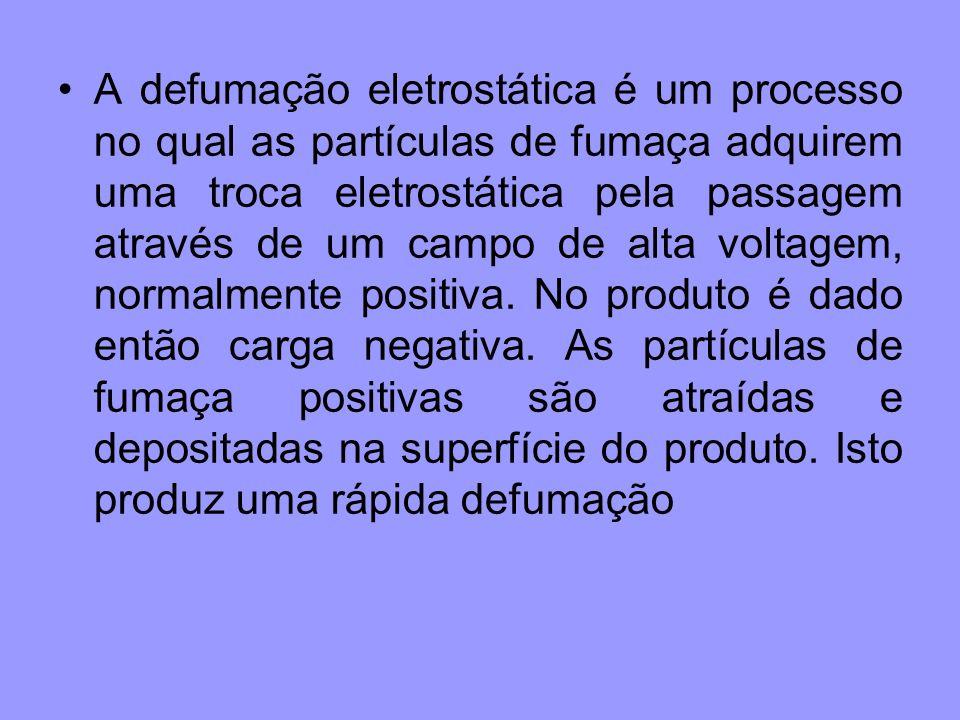 A defumação eletrostática é um processo no qual as partículas de fumaça adquirem uma troca eletrostática pela passagem através de um campo de alta vol