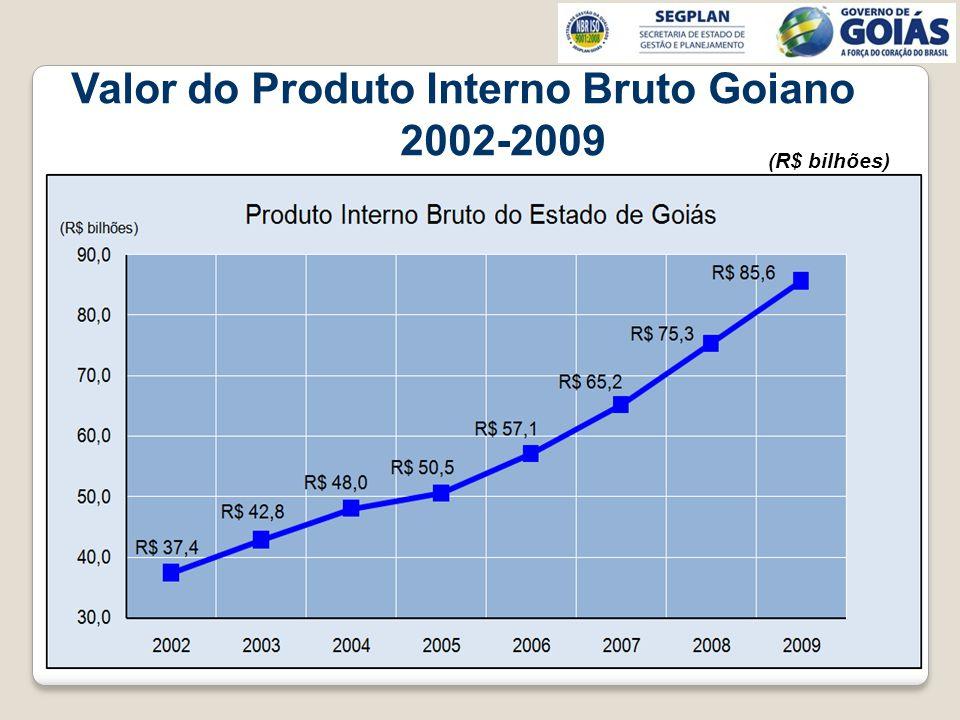 (R$ bilhões) Valor do Produto Interno Bruto Goiano 2002-2009
